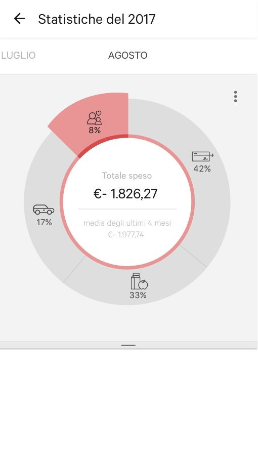 n26-bank-account-features-statistics-it